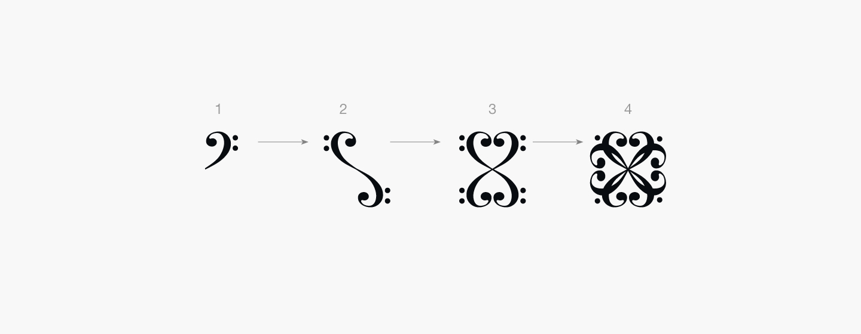 Pattern origin